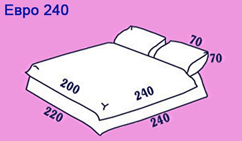 Будьте внимательны — некоторые некачественные ткани могут накапливать статическое электричество