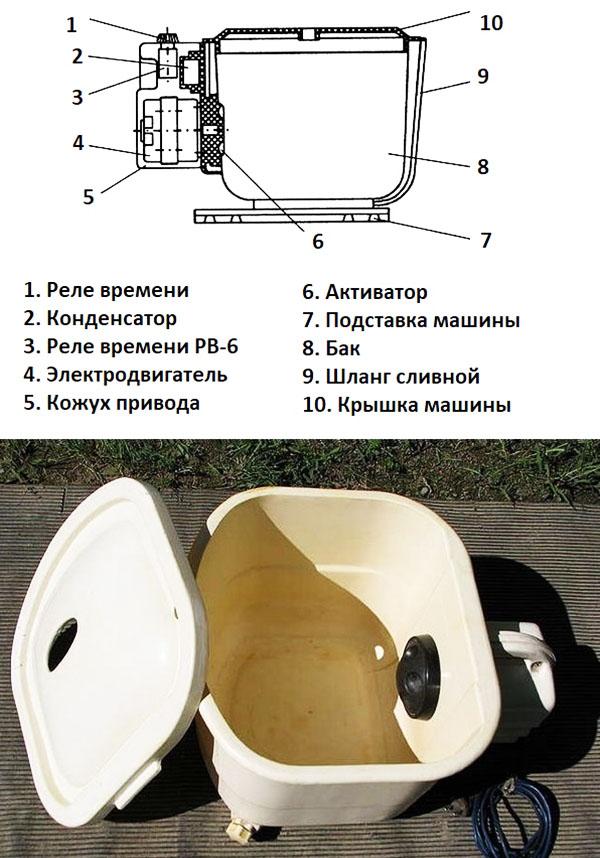 Комплектуется малогабаритный агрегат съемной крышкой, шлангом для слива и модулем-подставкой (комплект по умолчанию)