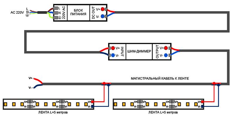 Схема коммутации монохромной ленты