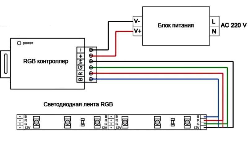 Подключение светодиодной ленты: как правильно выполнить, нюансы монтажа
