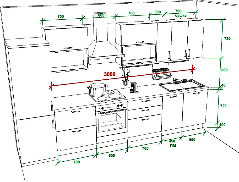 Крайне важно, чтобы фартук имел правильные габариты, соответствующие гарнитуру