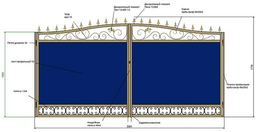 Удачная композиция для реализации ворот распашного типа
