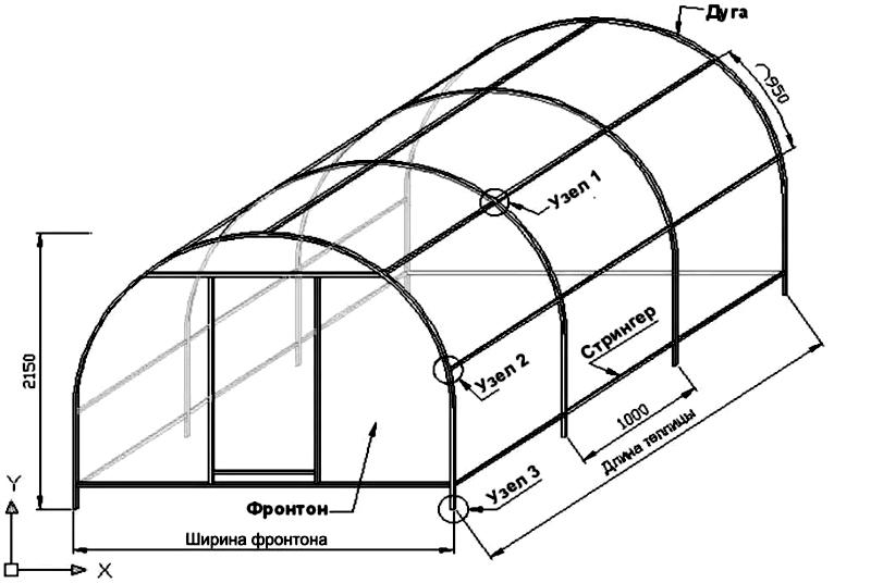 Основные элементы конструкции теплицы