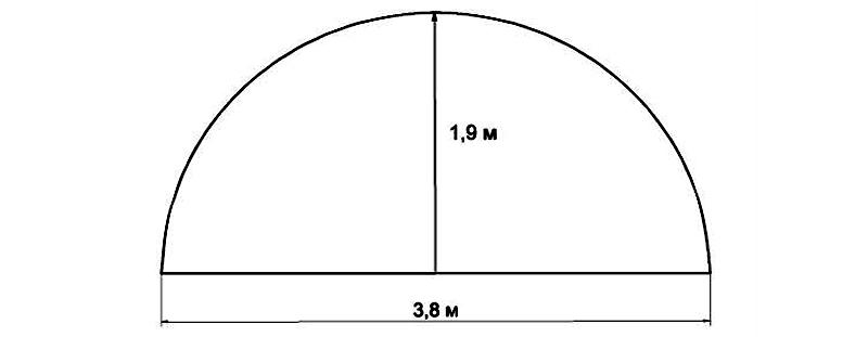 Основные размеры арочной теплицы