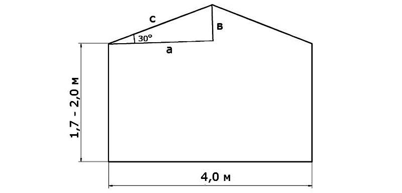 Основные размеры двухскатной теплицы