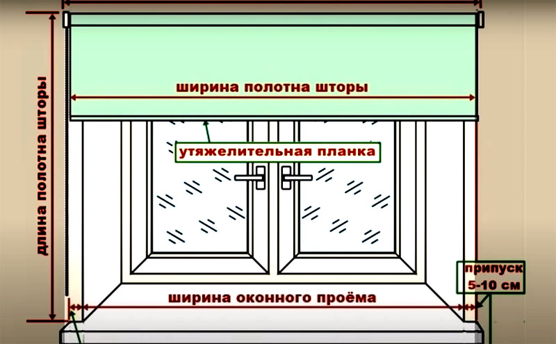 Чтобы определить размеры вашей рулонной шторы, замерьте высоту и ширину оконного проёма, добавьте припуски на подгибку. Важно располагать штору не в глубине проёма, а с прилеганием к стене, так окно не будет запотевать