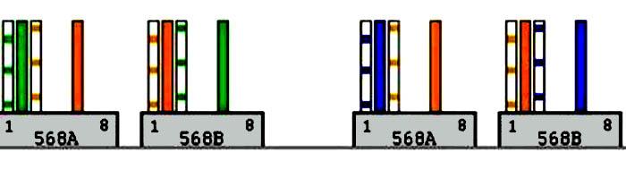 Схемы обжимки четырёхпроводного кабеля по прямому порядку тип В и тип А