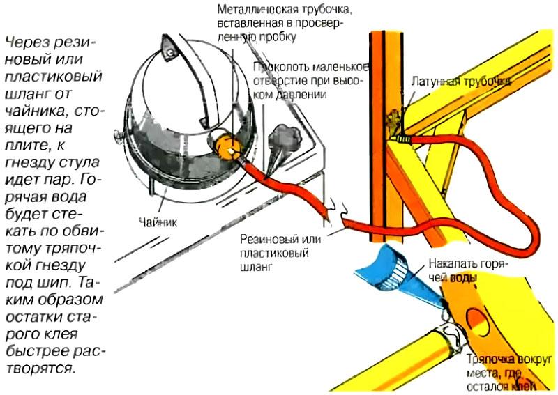 Можно использовать пар для размягчения клея, для этого на носик чайника следует надеть шланг, второй конец подвести к соединению