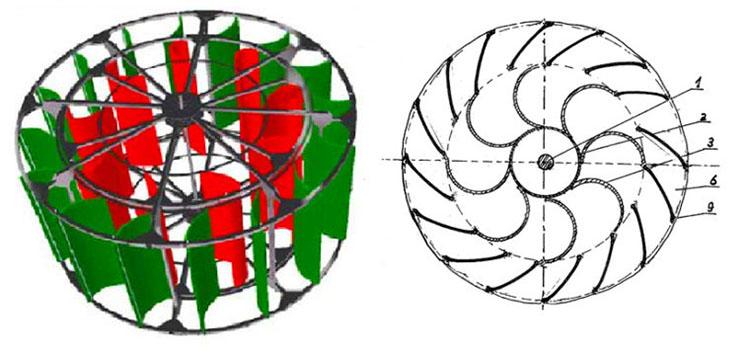 Ветряк с многолопастным ротором