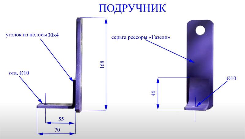 Размеры и вид подручника гриндера
