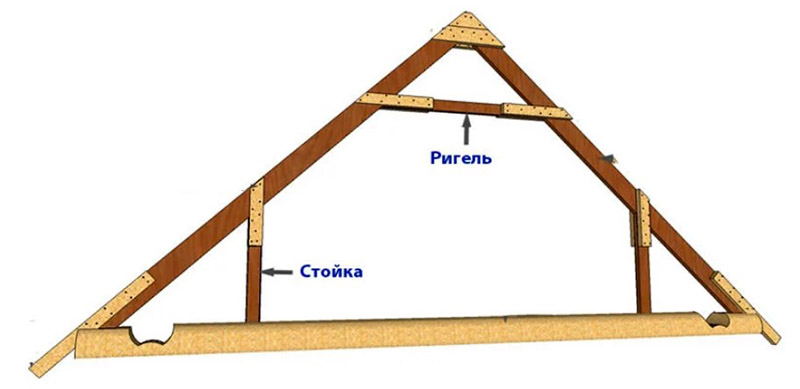Вариант самодельного исполнения стропильного узла крыши