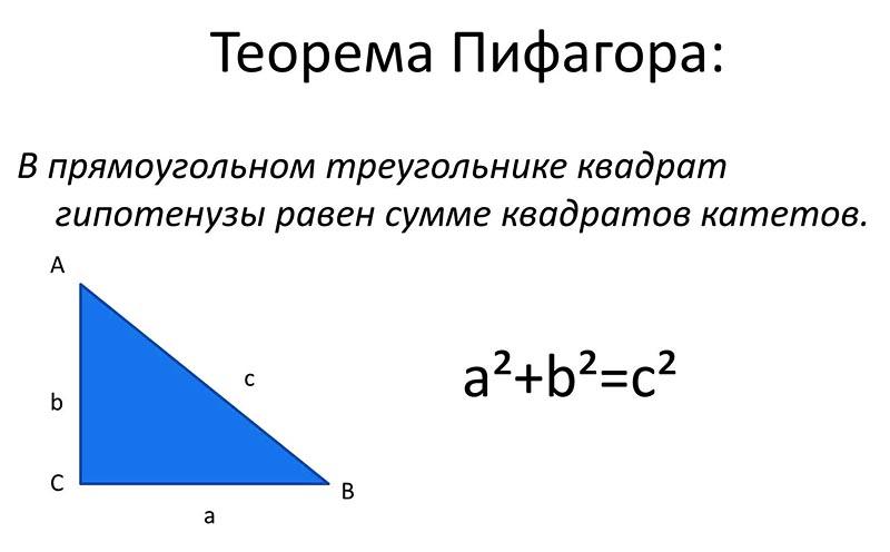 Теорема Пифагора, наверное, самая запоминающаяся из школьного курса – она имеет около 300 доказательств