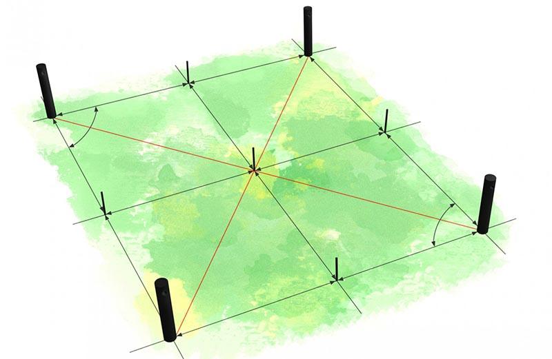 Все углы разметки под фундамент должны быть идеально прямыми – это аксиома