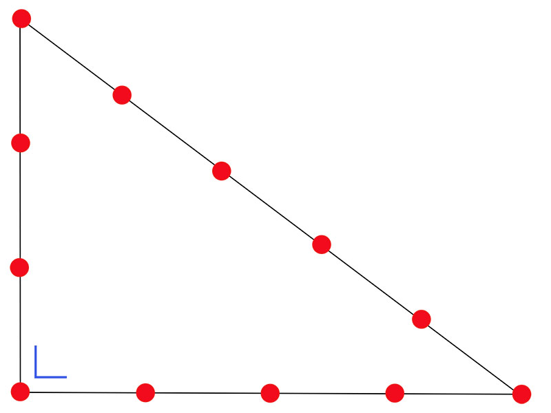 Так должны быть расположены узлы на верёвке для построения «египетского треугольника»