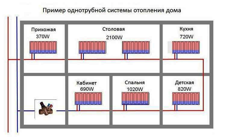 Пример монтажной схемы однотрубной системы отопления одноэтажного дома