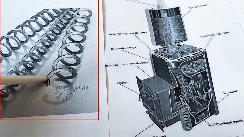 Обычная спираль может значительно повысить КПД дровяной печи